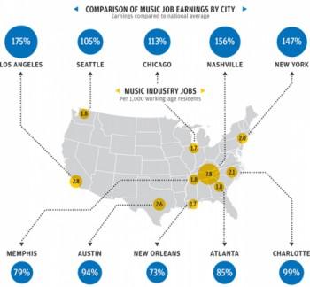 city-biz-jobs-650